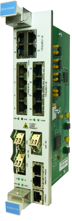 Ethernet Network Terminal over 4 ports
