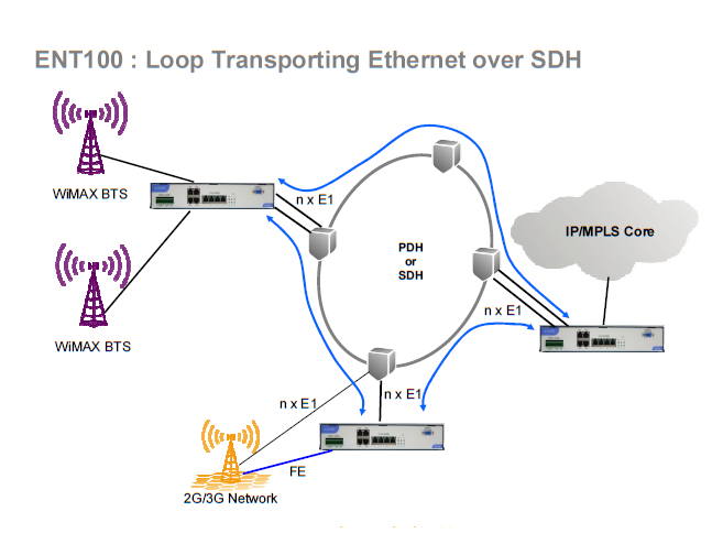 ethernet network terminal application note1