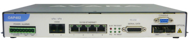 Ethernet Network Terminal over 16 ports
